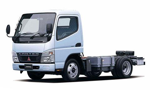 Замена системы Common Rail, роторного ТНВД на рядный (VE) ТНВД механический ТНВД на автомобилях Mitsubishi